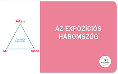 Az expozíciós háromszög